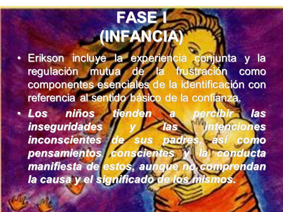 FASE I (INFANCIA) El niño pequeño asimila para sí mimo las cualidades de la madre, a la par que proyecta sobre ella algunos de sus propios sentimiento