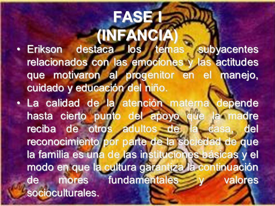 FASE I (INFANCIA) Erikson incluye la experiencia conjunta y la regulación mutua de la frustración como componentes esenciales de la identificación con