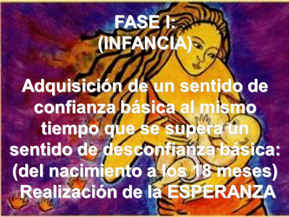 FASE V (ADOLESCENCIA) Dichas relaciones con los pares desempeñan la función de una autoridad esencial para el completamiento de la identidad del yo.