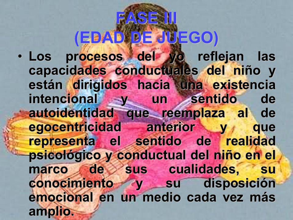 FASE III (EDAD DE JUEGO) El superyó de los padres y el superyó del niño en proceso de crecimiento incluye los gustos y los criterios de clase, así com