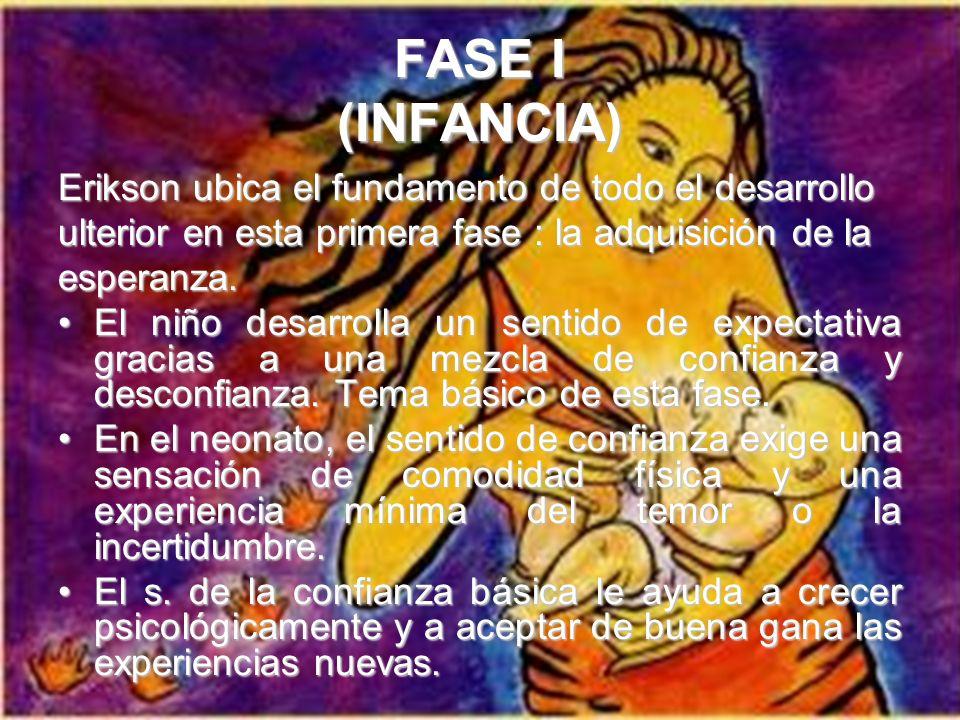 FASE l: (INFANCIA) Adquisición de un sentido de confianza básica al mismo tiempo que se supera un sentido de desconfianza básica: (del nacimiento a lo
