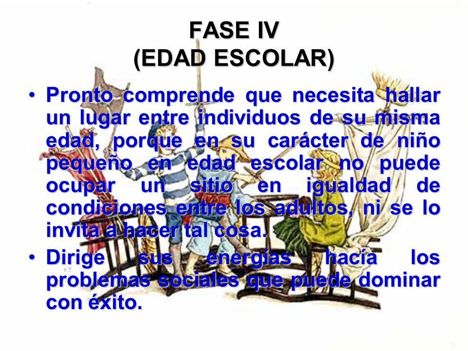 FASE IV (EDAD ESCOLAR 6- 12 años) Adquisición de un sentido de la industria y rechazo de un sentido de la inferioridad: Realización de la COMPETENCIA