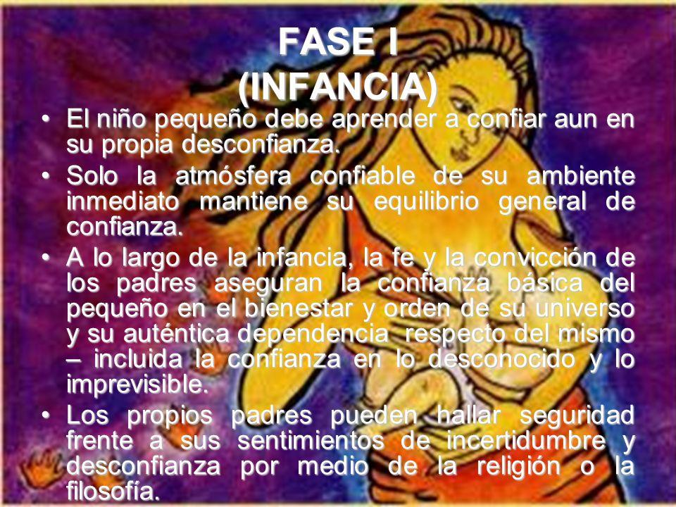 FASE I (INFANCIA) Erikson ubica el fundamento de todo el desarrollo ulterior en esta primera fase : la adquisición de la esperanza. El niño desarrolla