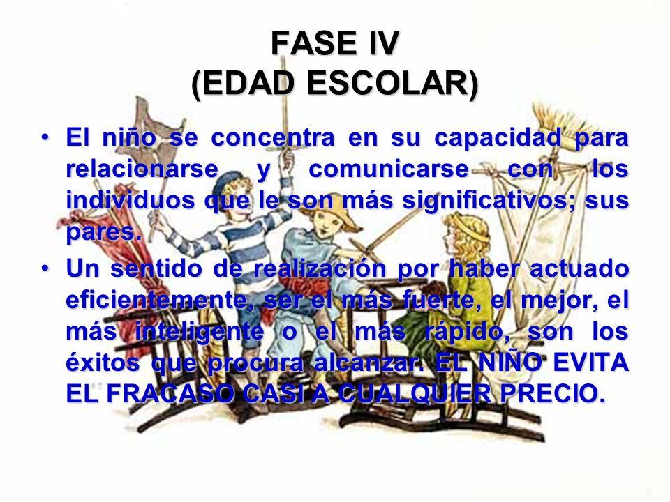 FASE IV (EDAD ESCOLAR) Erikson.- en los años intermedios no hay nada latente, excepto los impulsos a establecer vínculos con un asociado con el sexo o