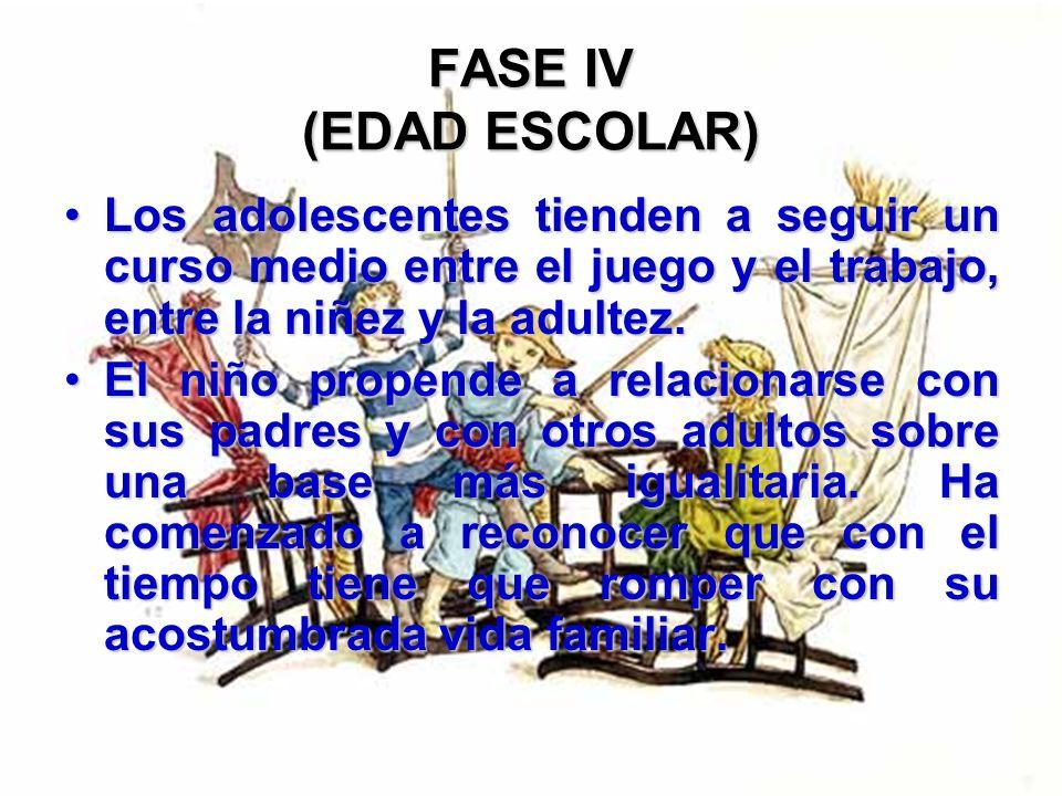 FASE IV (EDAD ESCOLAR) Las modalidades básicas relacionadas con los roles sexuales psicosociales determinan, en última instancia, la preocupación fund