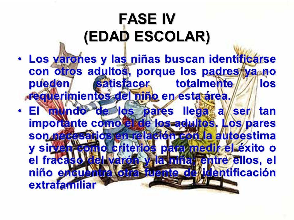 FASE IV (EDAD ESCOLAR) Desde que el niño ve a sus progenitores como representantes de la sociedad en que debe actuar, empieza ahora a compararlos con