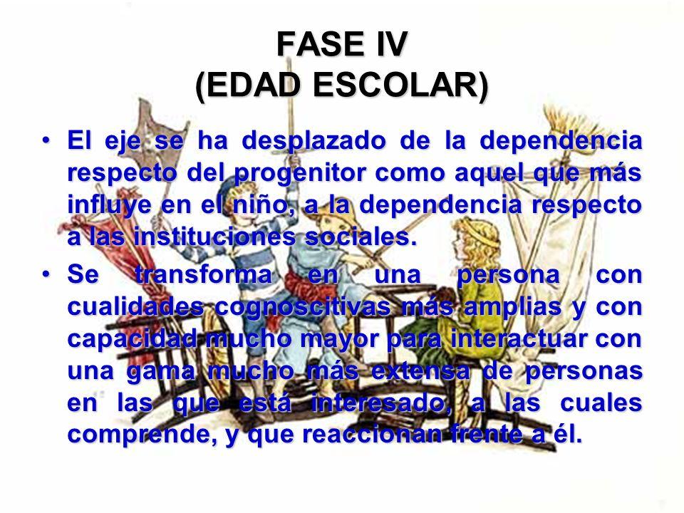 FASE IV (EDAD ESCOLAR) Los varones y las niñas buscan identificarse con otros adultos, porque los padres ya no pueden satisfacer totalmente los requer
