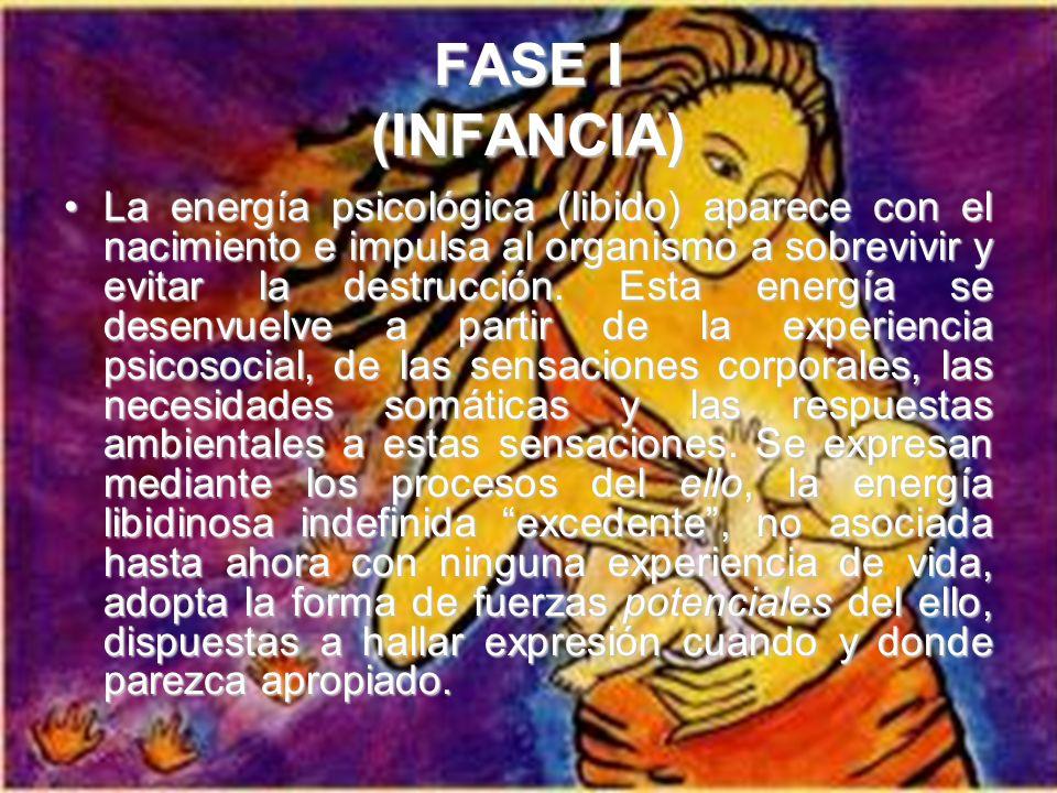 FASE I (INFANCIA) La energía psicológica (libido) aparece con el nacimiento e impulsa al organismo a sobrevivir y evitar la destrucción.