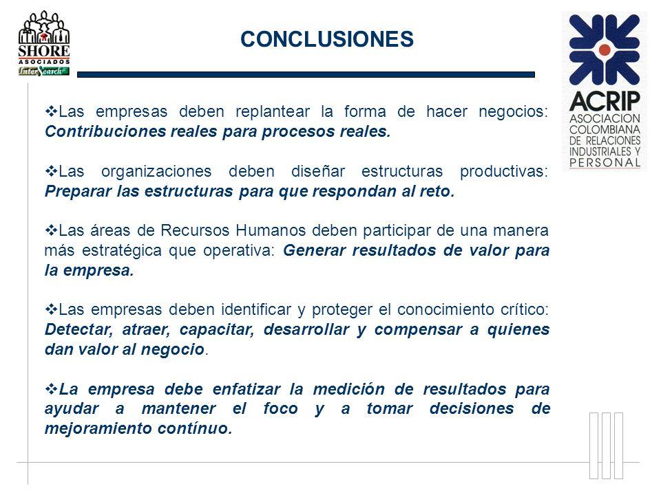 CONCLUSIONES Las empresas deben replantear la forma de hacer negocios: Contribuciones reales para procesos reales. Las organizaciones deben diseñar es