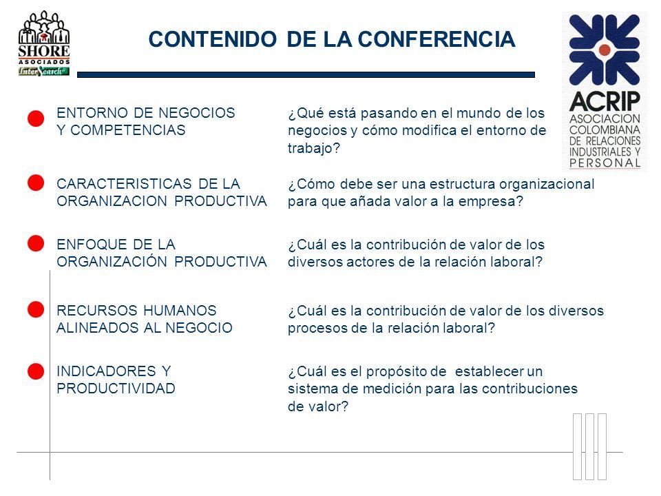 CONTENIDO DE LA CONFERENCIA ENTORNO DE NEGOCIOS Y COMPETENCIAS ¿Qué está pasando en el mundo de los negocios y cómo modifica el entorno de trabajo? CA