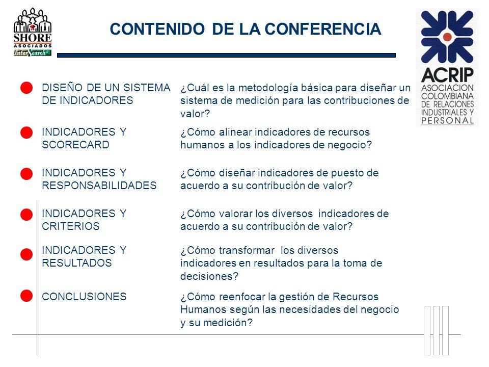 CONTENIDO DE LA CONFERENCIA DISEÑO DE UN SISTEMA DE INDICADORES ¿Cuál es la metodología básica para diseñar un sistema de medición para las contribuci