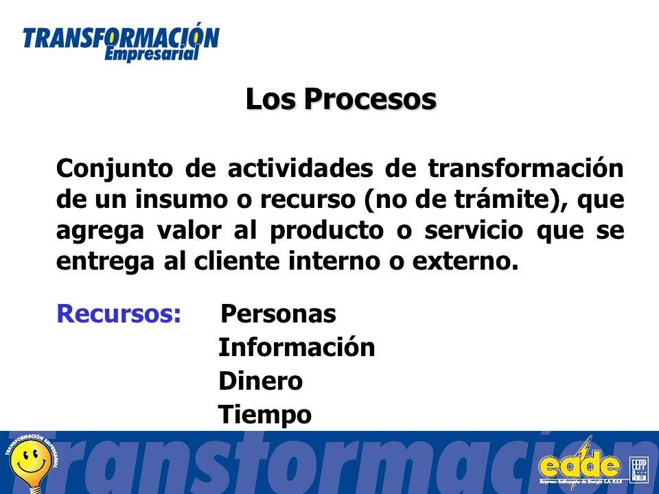 Los Procesos Conjunto de actividades de transformación de un insumo o recurso (no de trámite), que agrega valor al producto o servicio que se entrega al cliente interno o externo.