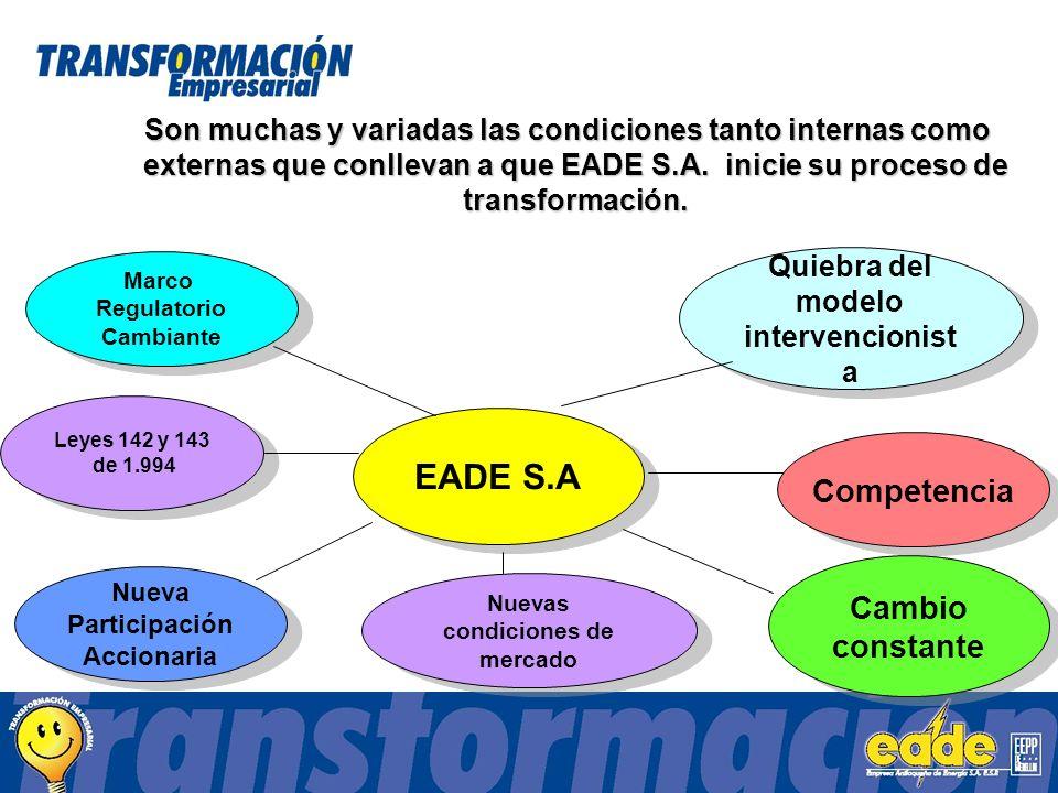 Son muchas y variadas las condiciones tanto internas como externas que conllevan a que EADE S.A.
