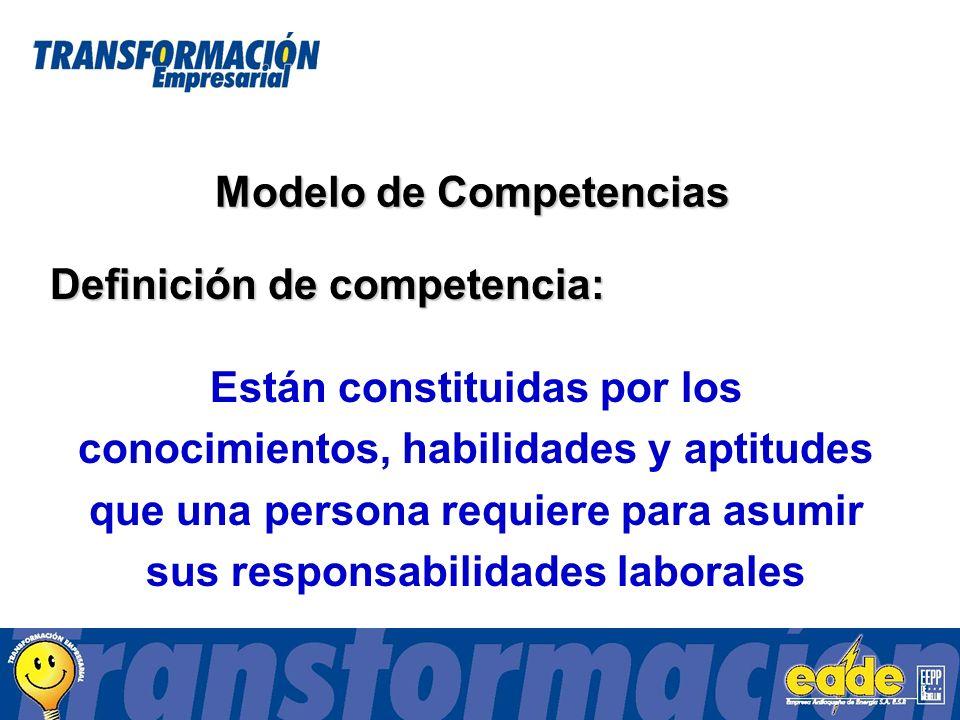 Modelo de Competencias Definición de competencia: Están constituidas por los conocimientos, habilidades y aptitudes que una persona requiere para asumir sus responsabilidades laborales