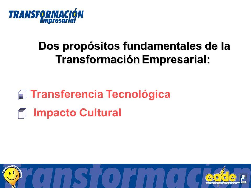 Dos propósitos fundamentales de la Transformación Empresarial: 4 4 Transferencia Tecnológica 4 4 Impacto Cultural