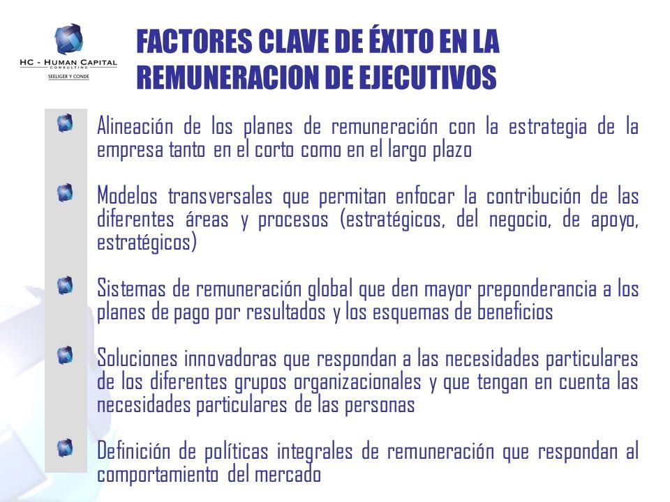FACTORES CLAVE DE ÉXITO EN LA REMUNERACION DE EJECUTIVOS Alineación de los planes de remuneración con la estrategia de la empresa tanto en el corto co