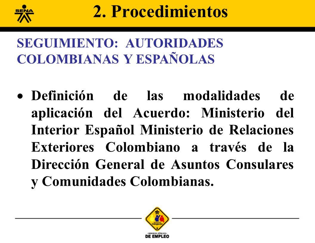 SEGUIMIENTO: AUTORIDADES COLOMBIANAS Y ESPAÑOLAS Definición de las modalidades de aplicación del Acuerdo: Ministerio del Interior Español Ministerio d