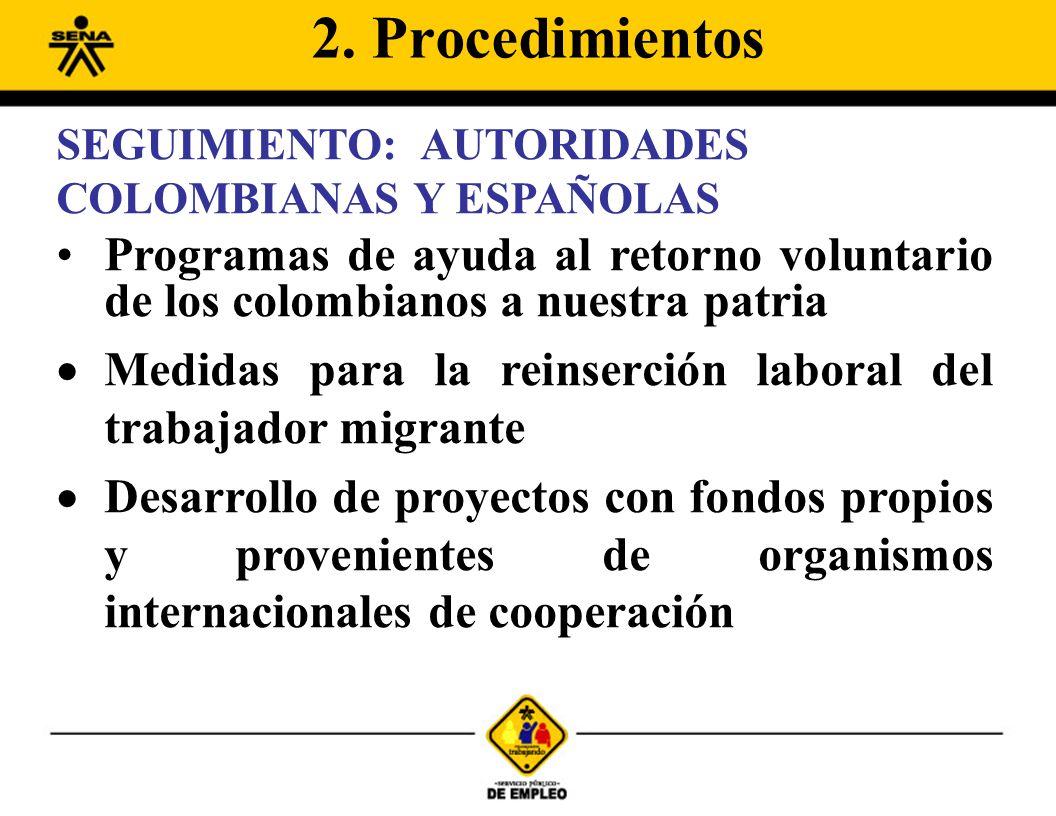 SEGUIMIENTO: AUTORIDADES COLOMBIANAS Y ESPAÑOLAS Programas de ayuda al retorno voluntario de los colombianos a nuestra patria Medidas para la reinserción laboral del trabajador migrante Desarrollo de proyectos con fondos propios y provenientes de organismos internacionales de cooperación 2.