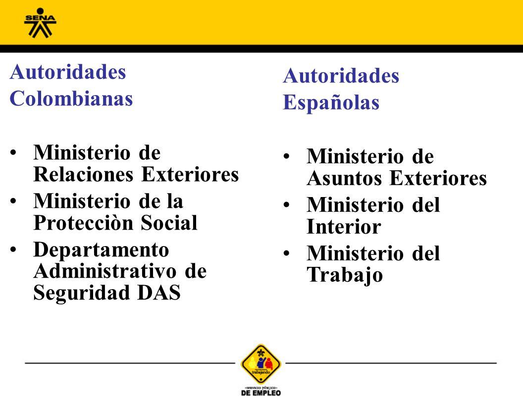 SEGUIMIENTO: AUTORIDADES COLOMBIANAS Y ESPAÑOLAS Definición de las modalidades de aplicación del Acuerdo: Ministerio del Interior Español Ministerio de Relaciones Exteriores Colombiano a través de la Dirección General de Asuntos Consulares y Comunidades Colombianas.