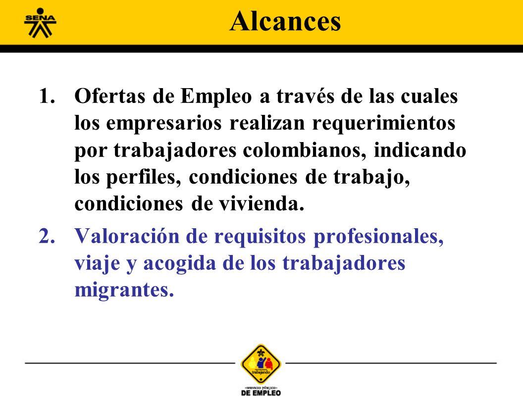 1.Ofertas de Empleo a través de las cuales los empresarios realizan requerimientos por trabajadores colombianos, indicando los perfiles, condiciones d