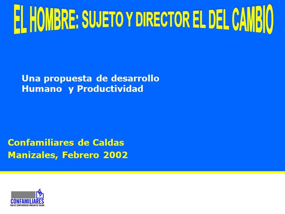 Confamiliares de Caldas Manizales, Febrero 2002 Una propuesta de desarrollo Humano y Productividad