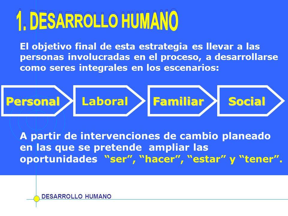 DESARROLLO HUMANO El objetivo final de esta estrategia es llevar a las personas involucradas en el proceso, a desarrollarse como seres integrales en l