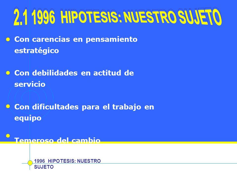 1996 HIPOTESIS: NUESTRO SUJETO Con carencias en pensamiento estratégico Con debilidades en actitud de servicio Con dificultades para el trabajo en equ