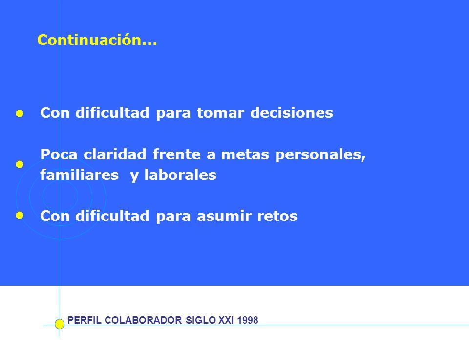 PERFIL COLABORADOR SIGLO XXI 1998 Con dificultad para tomar decisiones Poca claridad frente a metas personales, familiares y laborales Con dificultad