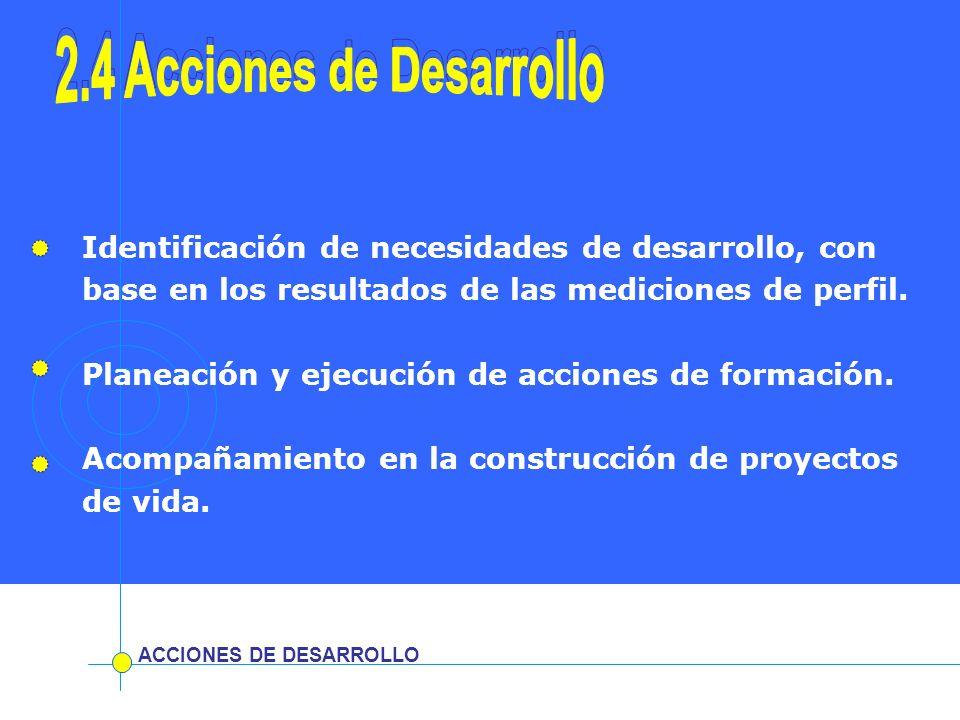 ACCIONES DE DESARROLLO Identificación de necesidades de desarrollo, con base en los resultados de las mediciones de perfil. Planeación y ejecución de