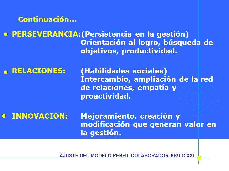 PERSEVERANCIA:(Persistencia en la gestión) Orientación al logro, búsqueda de objetivos, productividad. RELACIONES: (Habilidades sociales) Intercambio,