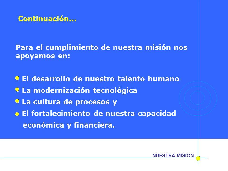 Para el cumplimiento de nuestra misión nos apoyamos en: El desarrollo de nuestro talento humano La modernización tecnológica La cultura de procesos y