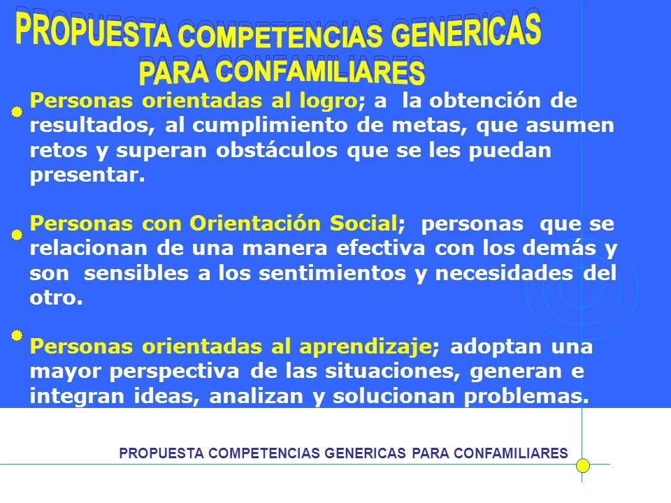 PROPUESTA COMPETENCIAS GENERICAS PARA CONFAMILIARES Personas orientadas al logro; a la obtención de resultados, al cumplimiento de metas, que asumen r