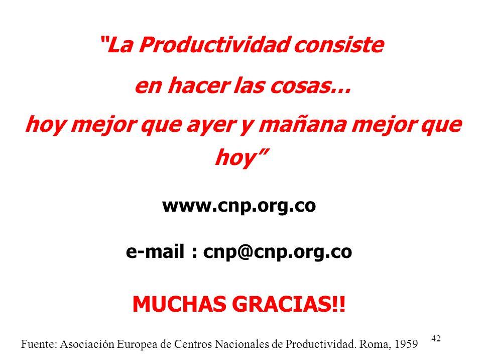 42 La Productividad consiste en hacer las cosas… hoy mejor que ayer y mañana mejor que hoy www.cnp.org.co e-mail : cnp@cnp.org.co MUCHAS GRACIAS!! Fue