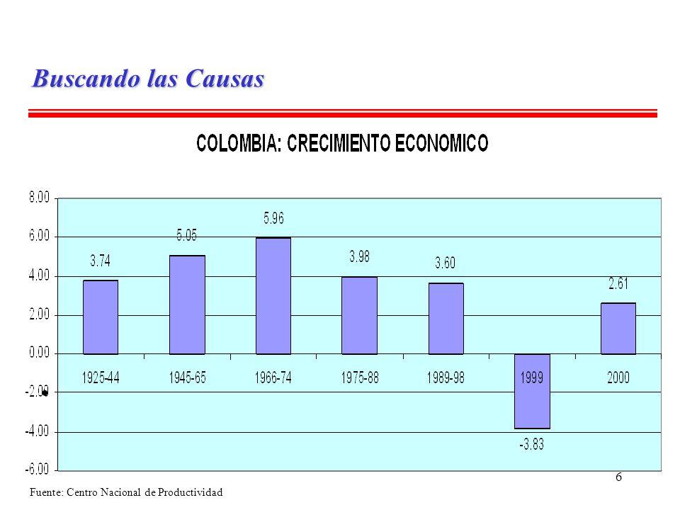 17 América Latina: Nivel Relativo de Progreso Laboral 1990- 2000 Fuente:Informa.OIT.
