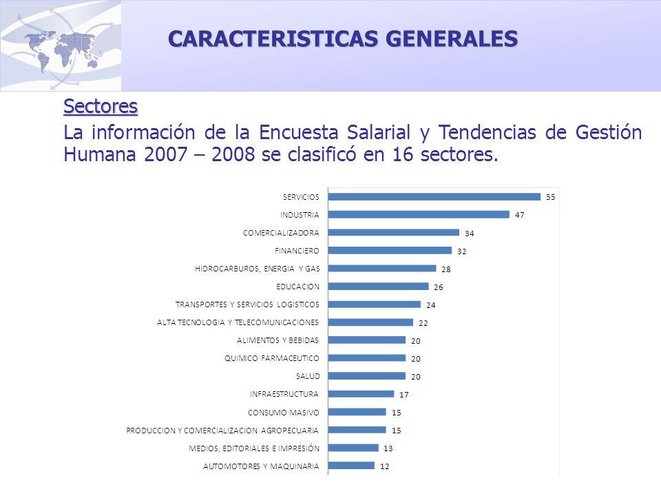 Sectores La información de la Encuesta Salarial y Tendencias de Gestión Humana 2007 – 2008 se clasificó en 16 sectores. CARACTERISTICAS GENERALES