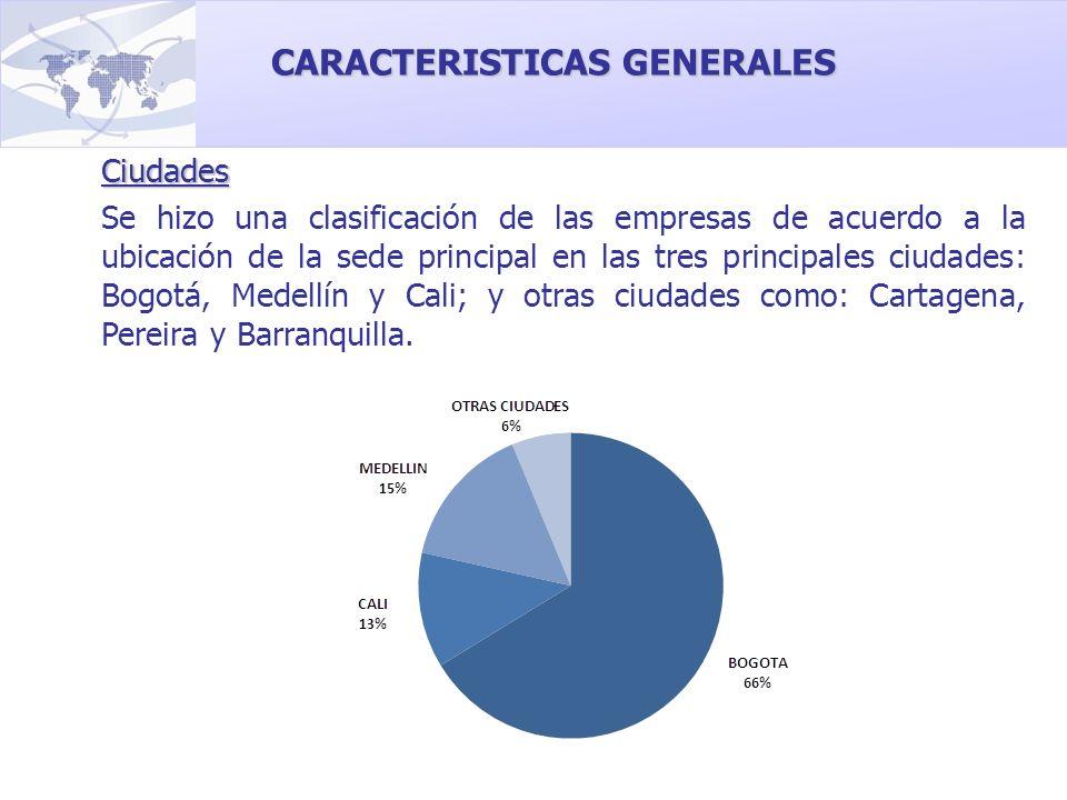 Ciudades Se hizo una clasificación de las empresas de acuerdo a la ubicación de la sede principal en las tres principales ciudades: Bogotá, Medellín y