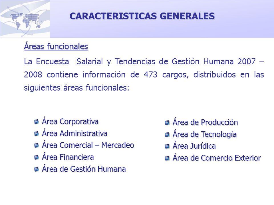 Áreas funcionales La Encuesta Salarial y Tendencias de Gestión Humana 2007 – 2008 contiene información de 473 cargos, distribuidos en las siguientes á