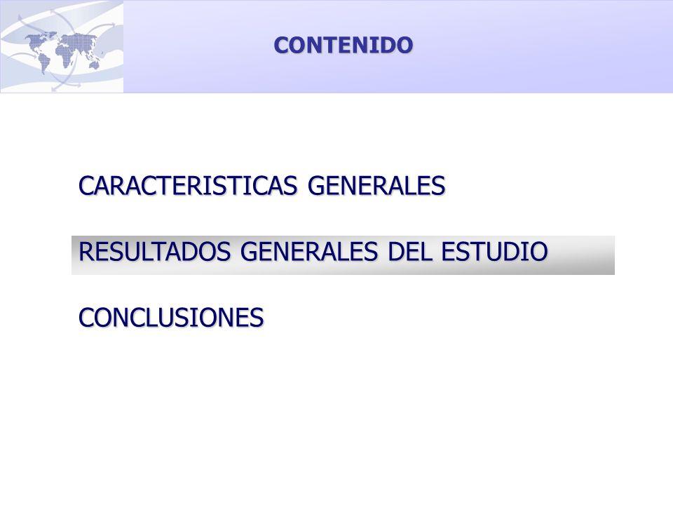 CARACTERISTICAS GENERALES RESULTADOS GENERALES DEL ESTUDIO CONCLUSIONES CONTENIDO