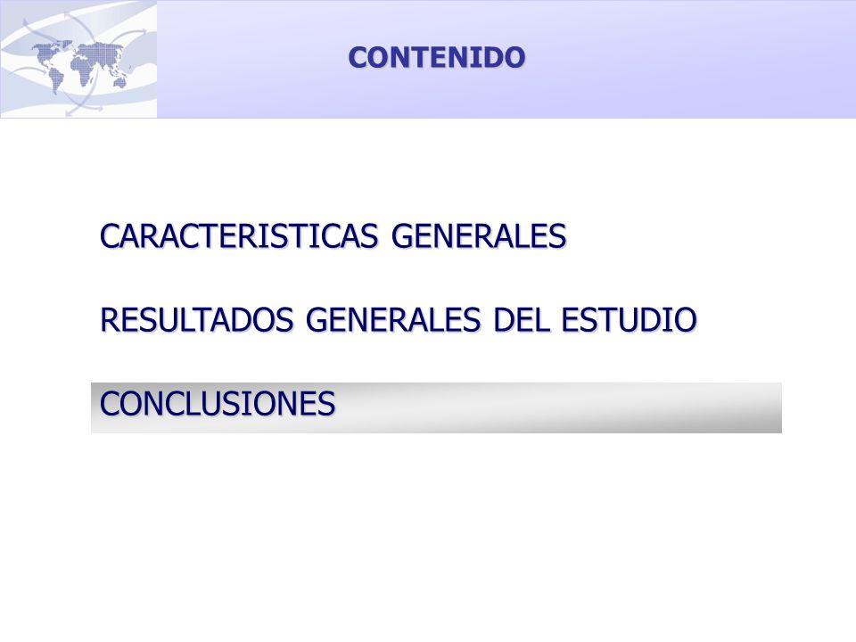 CONTENIDO CARACTERISTICAS GENERALES RESULTADOS GENERALES DEL ESTUDIO CONCLUSIONES