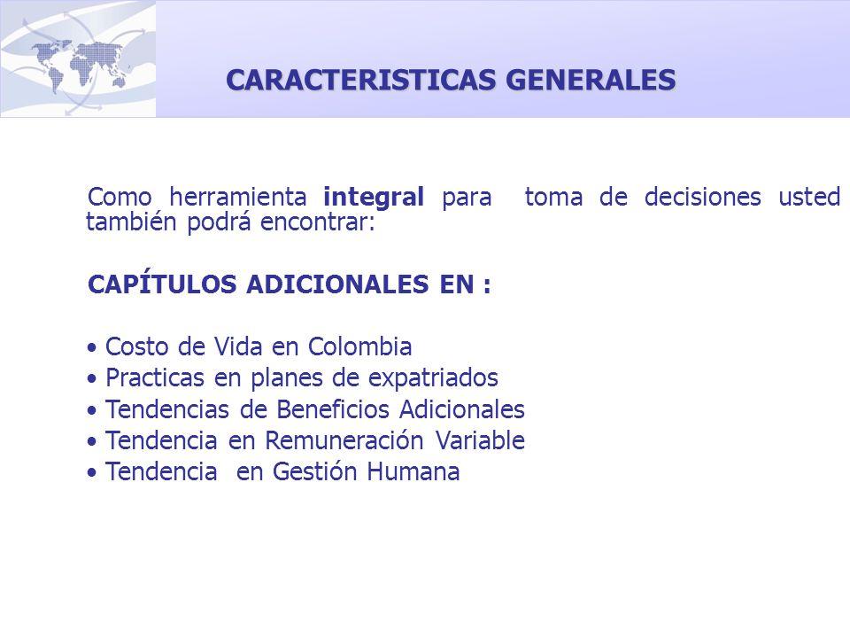 Como herramienta integral para toma de decisiones usted también podrá encontrar: CAPÍTULOS ADICIONALES EN : Costo de Vida en Colombia Practicas en pla