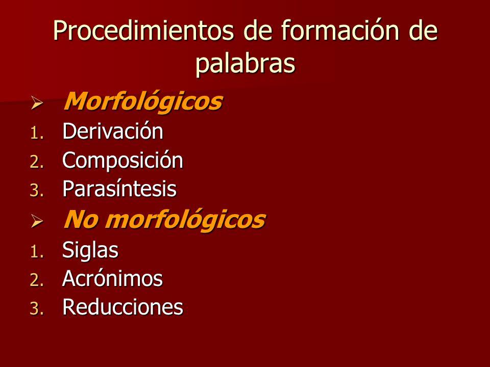 Procedimientos de formación de palabras Morfológicos Morfológicos 1. Derivación 2. Composición 3. Parasíntesis No morfológicos No morfológicos 1. Sigl