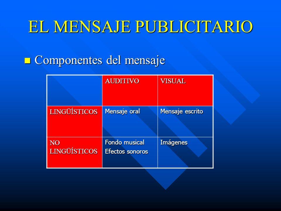 EL MENSAJE PUBLICITARIO Componentes del mensaje Componentes del mensaje AUDITIVOVISUAL LINGÜÍSTICOS Mensaje oral Mensaje escrito NO LINGÜÍSTICOS Fondo