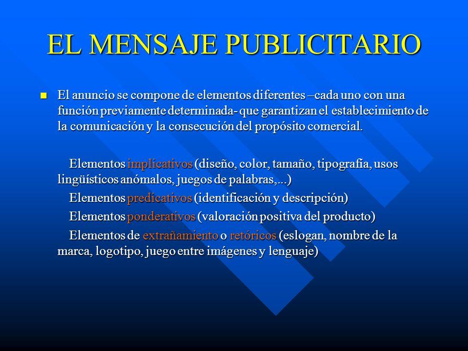 EL MENSAJE PUBLICITARIO El anuncio se compone de elementos diferentes –cada uno con una función previamente determinada- que garantizan el establecimi