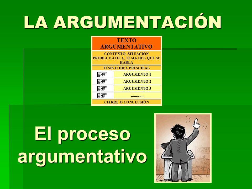 LA ARGUMENTACIÓN El proceso argumentativo