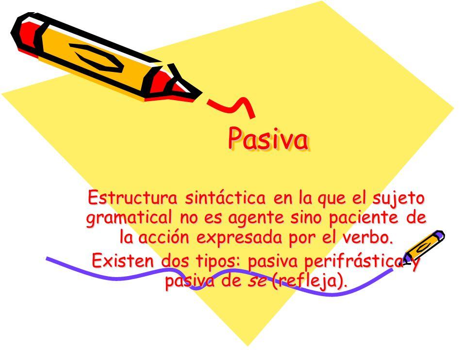 PasivaPasiva Estructura sintáctica en la que el sujeto gramatical no es agente sino paciente de la acción expresada por el verbo.