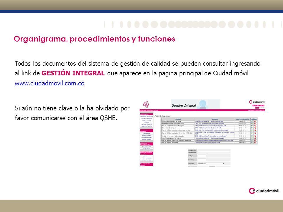 Organigrama, procedimientos y funciones Todos los documentos del sistema de gestión de calidad se pueden consultar ingresando al link de GESTIÓN INTEG