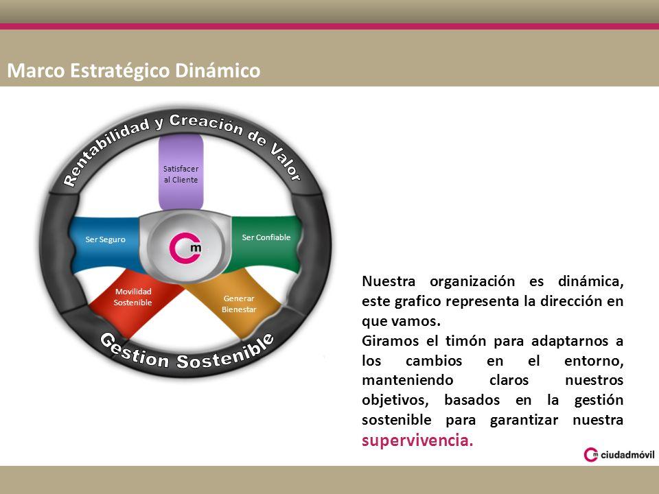 Mapa de Procesos * La comunicación interna esta definida en la caracterización de los procesos a través de la interacción entre los mismos; se apoya en herramientas tecnológicas como Intranet, correo electrónico, boletines y carteleras.