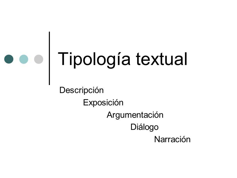 Tipología textual Descripción Exposición Argumentación Diálogo Narración