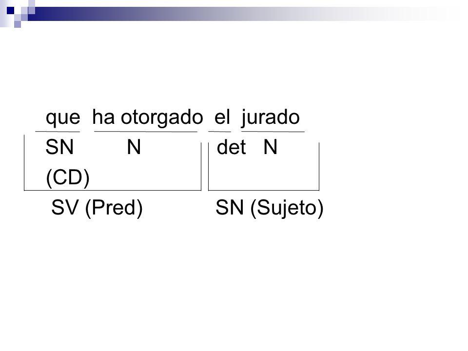 que ha otorgado el jurado SN N det N (CD) SV (Pred)SN (Sujeto)