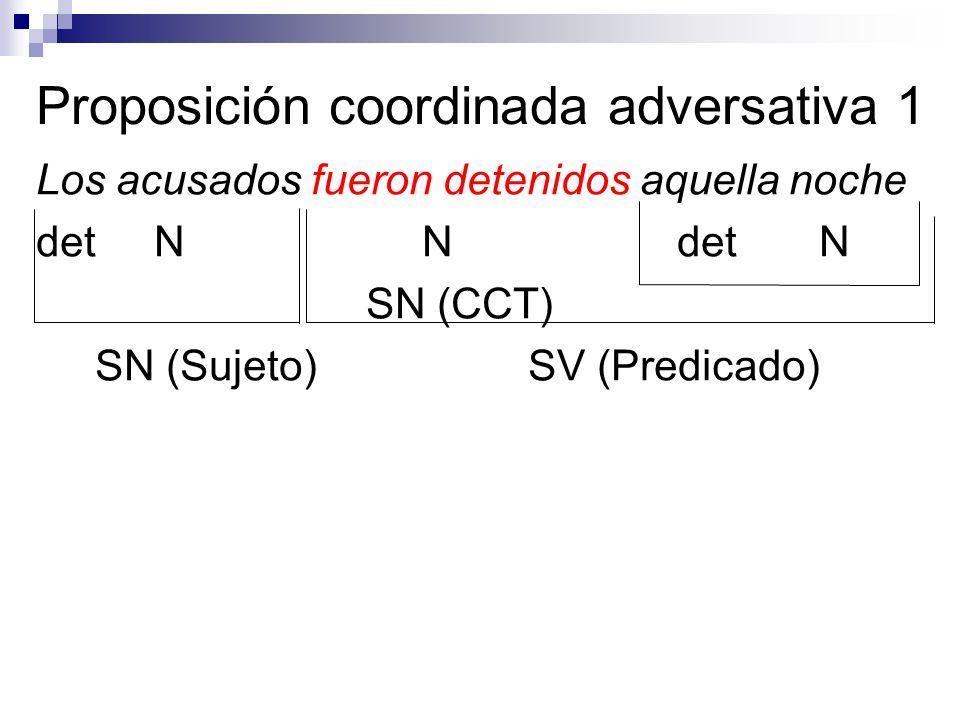 Proposición coordinada adversativa 1 Los acusados fueron detenidos aquella noche det N N det N SN (CCT) SN (Sujeto) SV (Predicado)